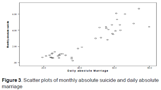emergency-mental-health-monthly-absolute-suicide