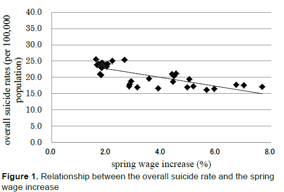 emergency-mental-health-overall-suicide-rate