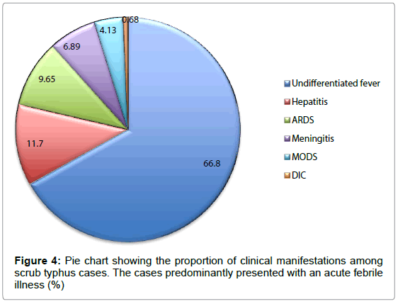 emerging-infectious-diseases-clinical
