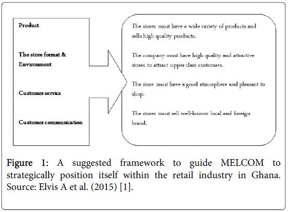 entrepreneurship-organization-management-a-suggested-framework
