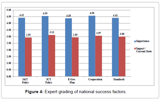 entrepreneurship-organization-management-expert-grading-national