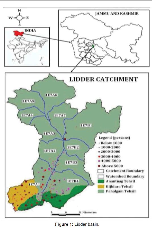 environment-pollution-Lidder-basin