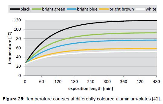 environment-pollution-aluminium-plates