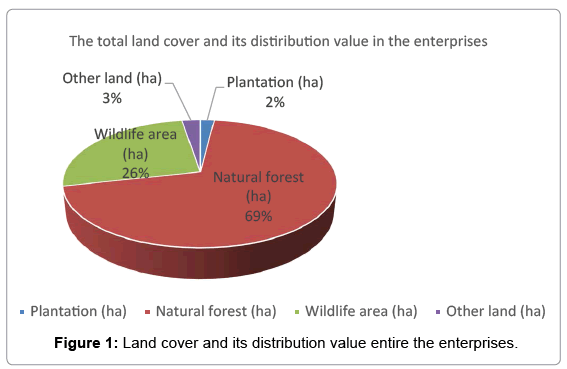 environment-pollution-climate-Land-cover