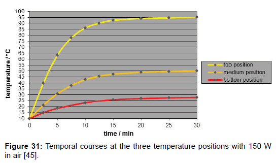 environment-pollution-temperature-positions