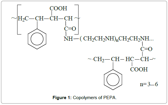 environmental-analytical-chemistry-Copolymers