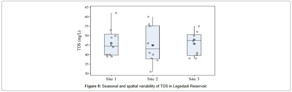 environmental-analytical-chemistry-Legedadi-Reservoir
