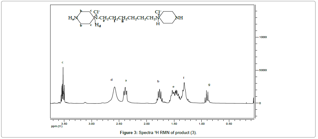 environmental-analytical-chemistry-Spectra