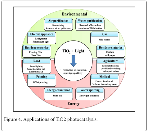 personal environmental analysis