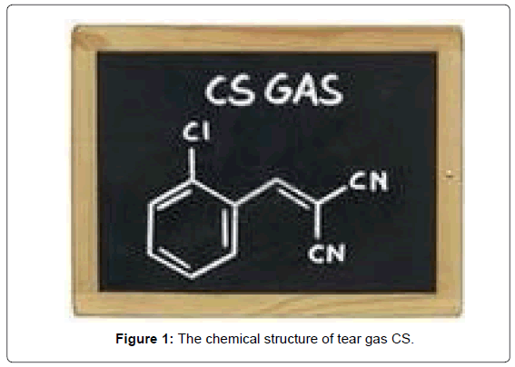 environmental-analytical-chemistry-chemical-structure-tear-gas