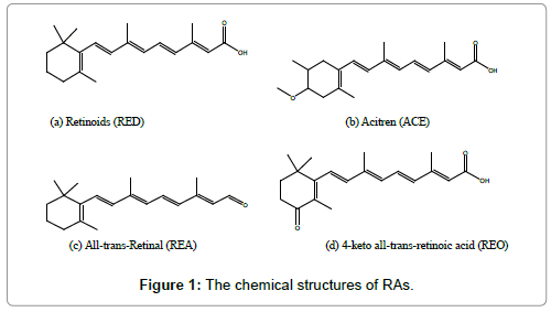 environmental-analytical-chemistry-chemical-structures-RAs
