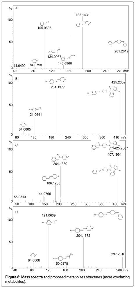 environmental-analytical-toxicology-Mass-spectra