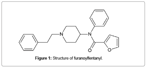 environmental-analytical-toxicology-Structure-furanoylfentanyl
