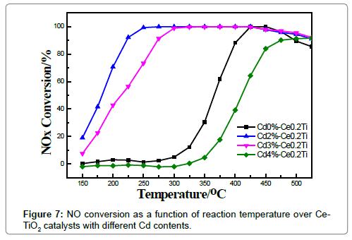 environmental-analytical-toxicology-conversion