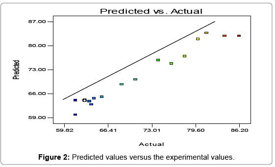 environmental-analytical-toxicology-experimental-values