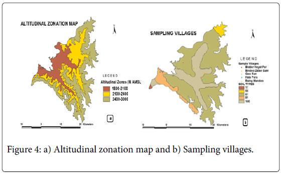 epidemiology-Altitudinal-zonation-map