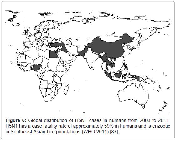 epidemiology-Asian-bird-populations