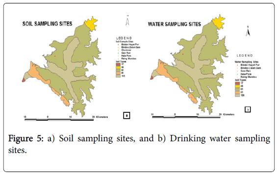 epidemiology-Drinking-water-sampling