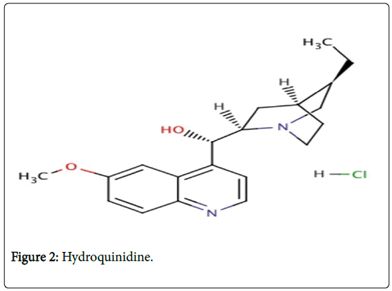 epidemiology-Hydroquinidine