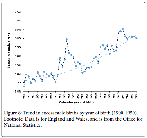 epidemiology-National-Statistics