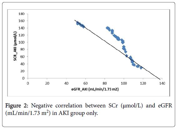 epidemiology-Negative-correlation