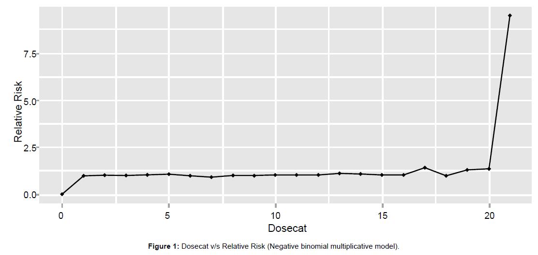 epidemiology-Relative-Risk