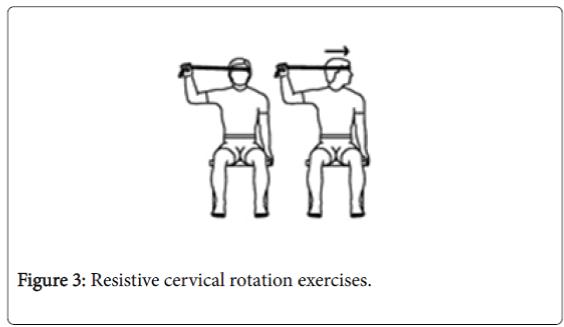 epidemiology-Resistive-cervical-rotation