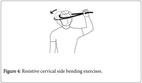 epidemiology-Resistive-cervical-side-bending