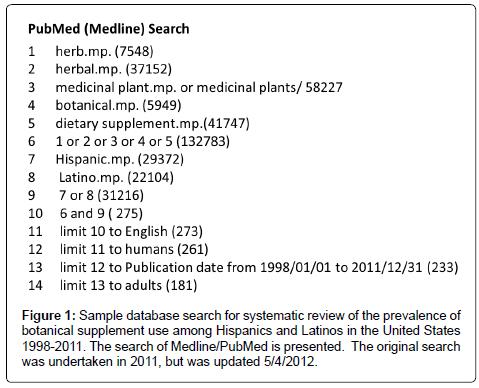 epidemiology-Sample-database
