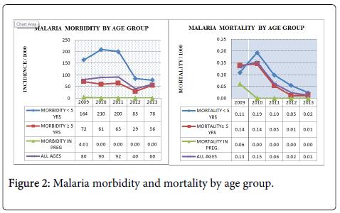 epidemiology-age-group