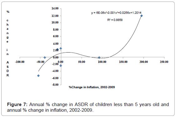 epidemiology-children-less