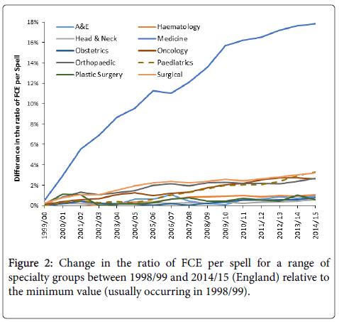 epidemiology-minimum-value