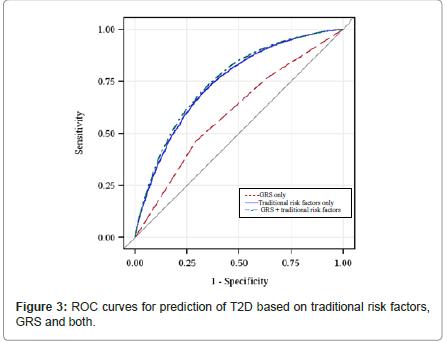 epidemiology-risk-factors