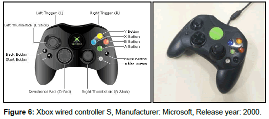ergonomics-Xbox-wired-controller