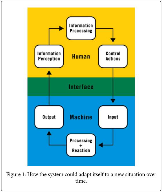 ergonomics-system-adapt