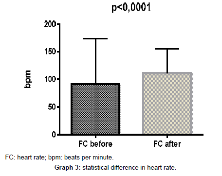 evidence-based-medicine-practice-heart-rate