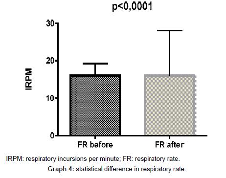 evidence-based-medicine-practice-respiratory-rate