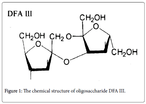 experimental-food-chemistry-chemical-structure-oligosaccharide