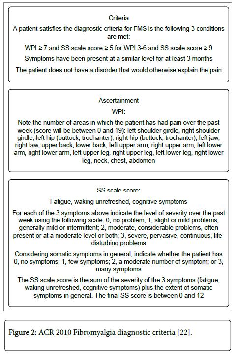 fibromyalgia-diagnostic-criteria