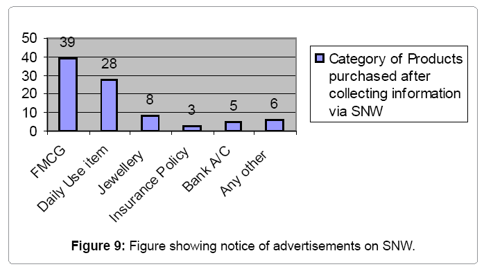 financial-affairs-showing-notice-advertisements