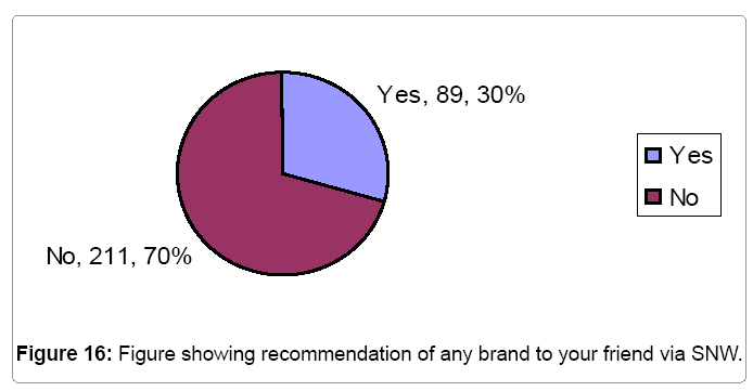 financial-affairs-showing-recommendation-any-brand