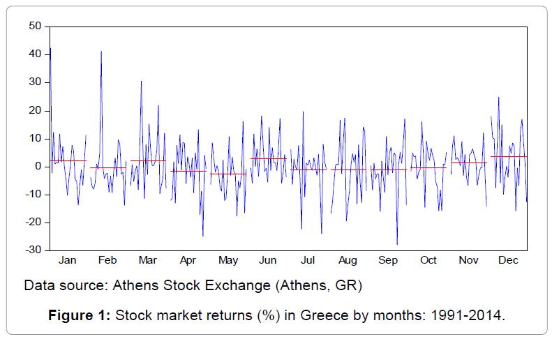 financial-affairs-stock-market-returns-greece