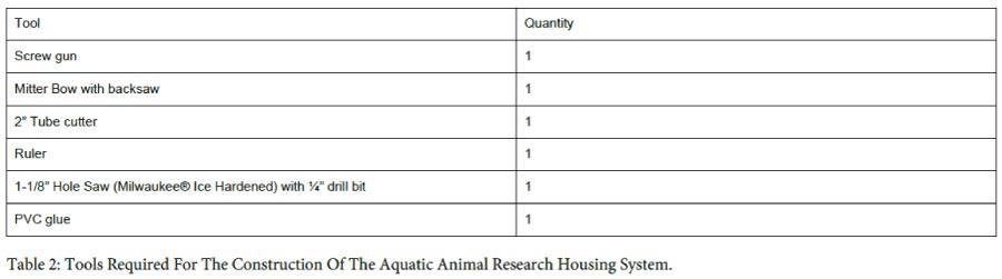 fisheries-aquaculture-Aquatic-Animal-Research-Housing-System