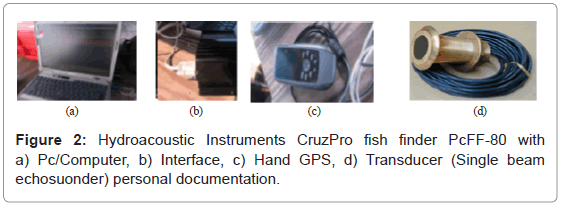 fisheries-livestock-production-Hydroacoustic-Instruments-personal-documentation