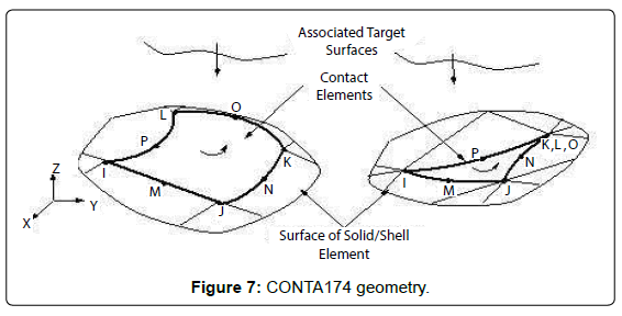 fluid-mechanics-CONTA174-geometry
