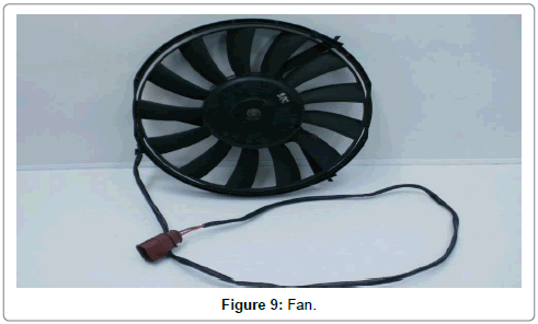 fluid-mechanics-Fan