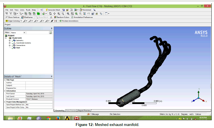 Analysis of Exhaust Manifold using Computational Fluid