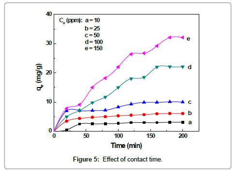 fluid-mechanics-contact