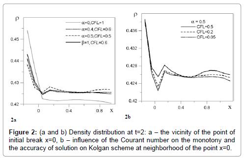 fluid-mechanics-density-distribution-vicinity