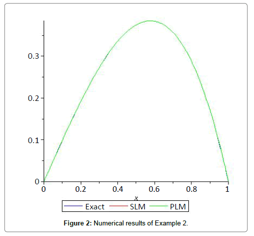 fluid-mechanics-example2